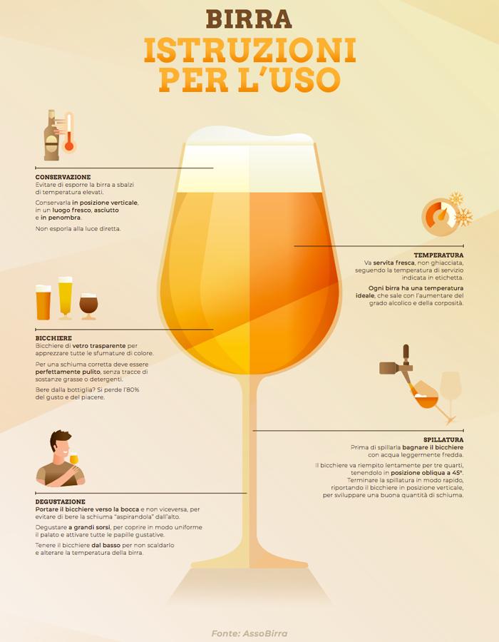 5 consigli birra